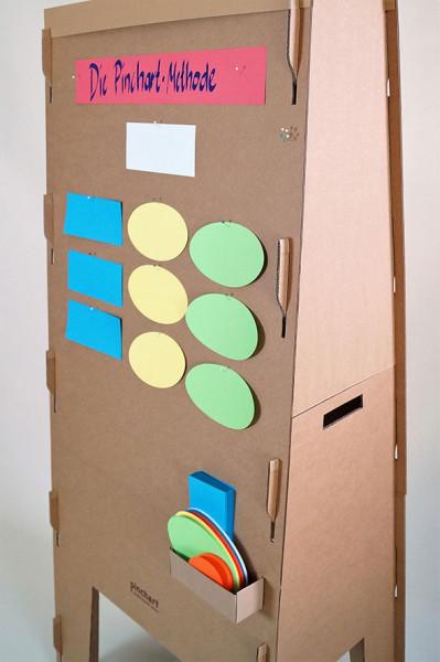 Pinchart_Flipchart_Pinnwand_Moderationskarten1